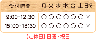 受付時間表